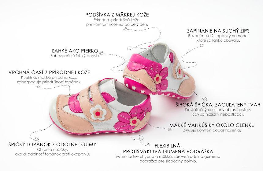 Prečo si vybrať topánky bebeBia Barefoot